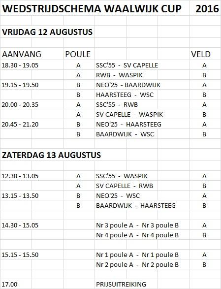 wedstrijdschema waalwijk cup WSC 2016